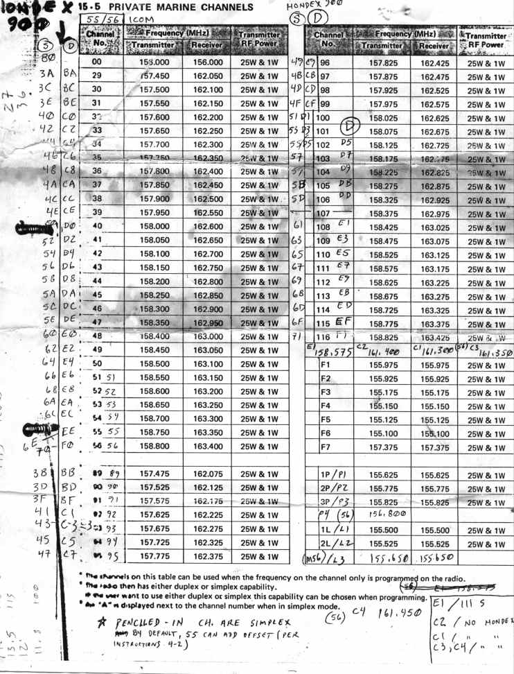 m11_m56_59 Freq_chart compare modifications for the icom Basic Electrical Wiring Diagrams at bayanpartner.co